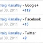Google+: Setting up polls