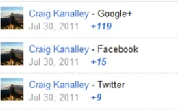 Google+: Setting up polls
